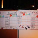 Ein Flipchart auf dem die Teilnehmer ihre Meinung zu den Move it Veranstaltungen des vergangen Jahres zum Ausdruck bringen können.