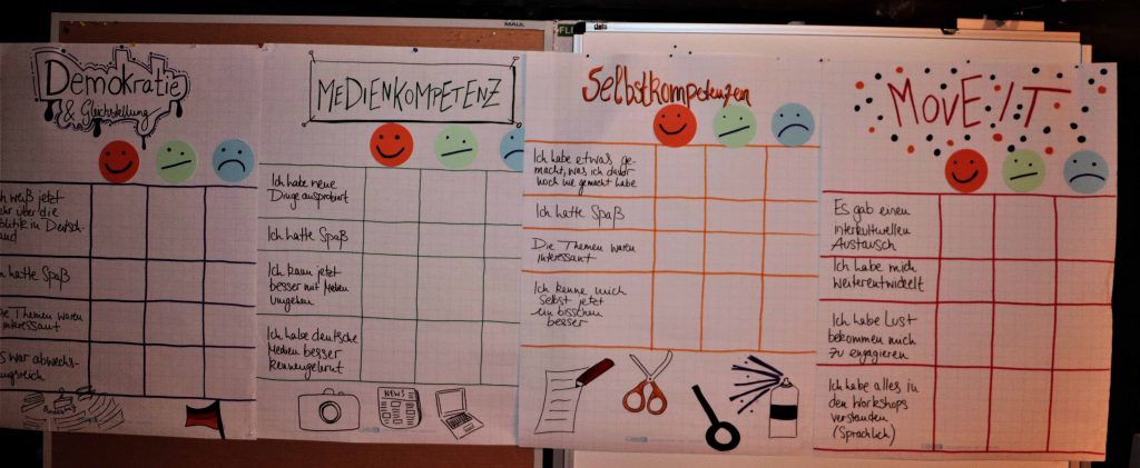 Flipcharts auf denen die Teilnehmer ihre Gedanken über die Veranstaltungen im vergangen Jahr zum Ausdruck bringen können.