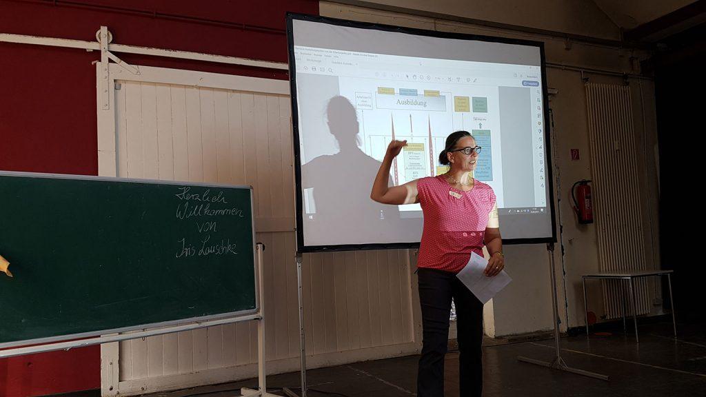 Die Gruppenleiterin hält eine Präsentation am Beamer.