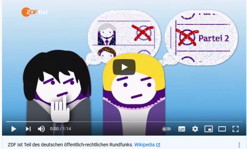 *Move it digital* Wahlrecht & politisches Engagement in Deutschland